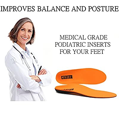 Orthotics Insoles for Flat Feet, Arch Support Shoe Insert Fight Against Plantar Fasciitis, Relieve Feet Pain, Heel Pain and Pronation for Women and Men