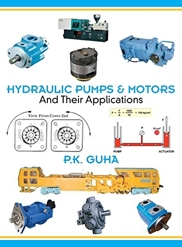 Hydraulic Pumps & Motors and Their Applications