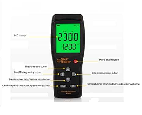 Dyna-Living Anemometer Sokos Digital LCD Wind Speed//Air Flow Thermometer with Backlight Mini Size
