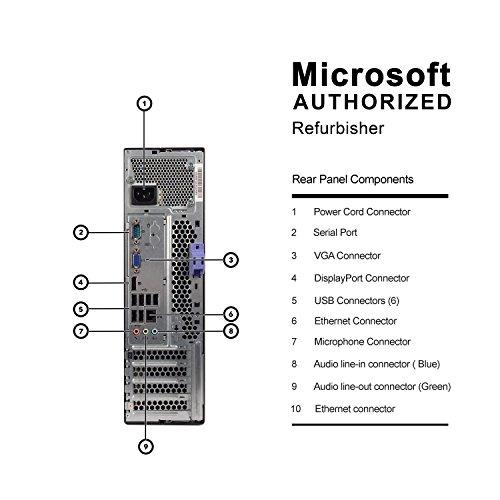 2018 Lenovo ThinkCentre M77 Small Form Factor Desktop Computer (AMD Athlon II X2 220 2.8GHz, 8GB DDR3 RAM, 500GB, DVD-ROM,USB WIFI, Windows 10 Pro 64-Bit) (Certified Refurbished) by Lenovo (Image #3)
