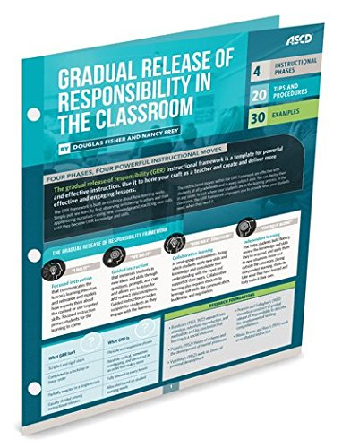 Gradual Release of Responsibility in the Classroom (Quick Reference Guide)