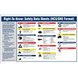 "Accuform Signs ZTP133 SDS Poster (English), ""SAFETY DATA SHEETS (HCS 2012/GHS FORMAT)"", 20"" Length x 32"" Width, Laminated Flexible Plastic"