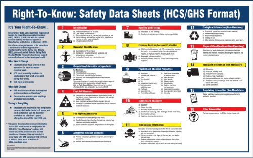 accuform signs ztp133 sds poster english safety data sheets hcs
