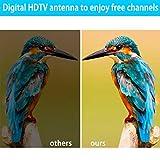[Updated 2020 ] TV Antenna, Indoor Amplified HD