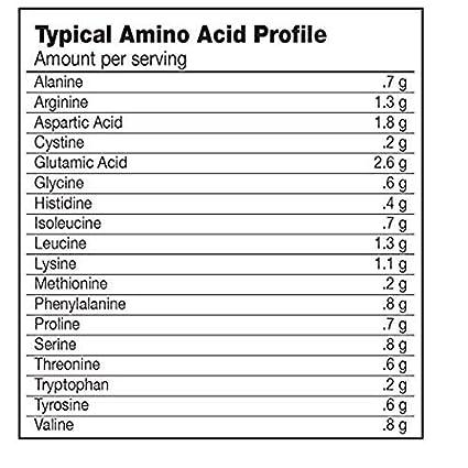 UB Super - Proteína Superfood Nutritional Shake: Amazon.com ...