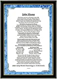 PERSONALISED FRAMED BIRTHDAY GIFT- Over 70 Amazing Facts About The Day You Were Born in a beautiful Blue Border background