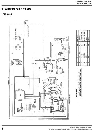 Parts diagram honda generator em get free