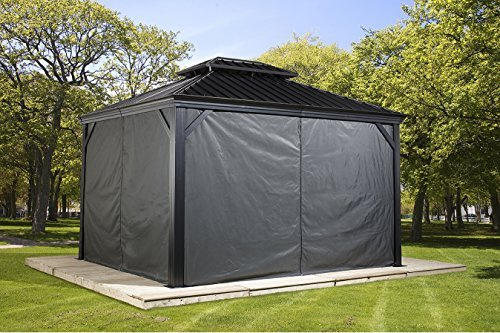 Review Sojag Polyester Gazebos