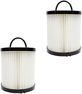 2 Pack of Replacement Eureka EF91 Vacuum Dust Cup Filter - Compatible Eureka DCF-21 Filter