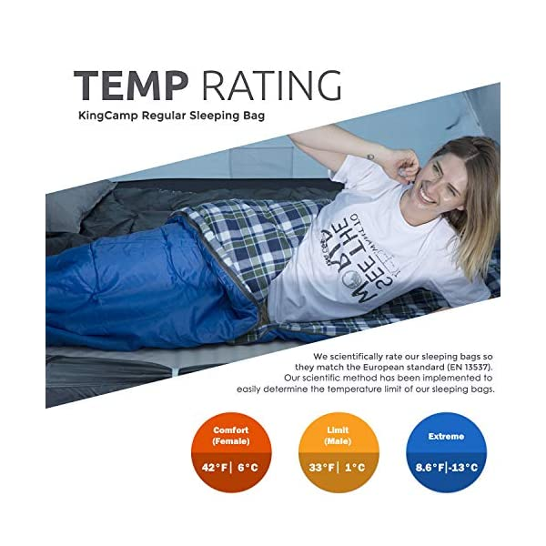 KingCamp Envelope Sleeping Bag 3 Season Lightweight Comfort Portable Great for Adults Kids Camping Backpack Hiking with Compression Sack Extreme Temp Rating 44F 8