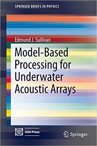 Model-Based Processing for Underwater Acoustic Arrays