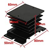 Bluesky Aluminum Heat Sink for Solid State Relay SSR Radiator Module Black for 10A-40A