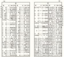 駅名事典 初版覆刻版 | 石井孝明 |本 | 通販 | Amazon
