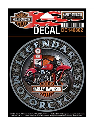 Harley Davidson Motors - 8