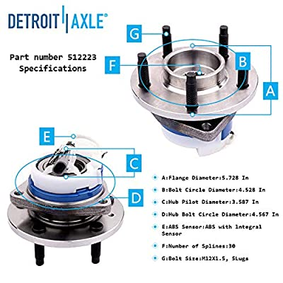 Detroit Axle 512223 Rear Wheel Hub and Bearing Assembly For 2003 2004 2005 2006 2007 Cadillac CTS 2005 2006 2007 2008 2009 2010 2011 STS 5 Lug: Automotive