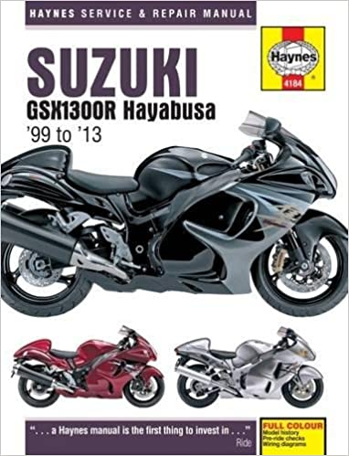 2001 Hayabusa Wiring Diagram. Tl1000r Wiring Diagram, Sv1000 ... on