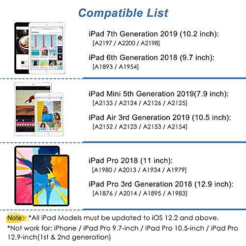 Stylus Pen for iPad with Palm Rejection, KECOW 2nd Gen Digital Pen Compatible with (2019-2020)iPad 6th/7th Gen, iPad Pro(11/12.9\