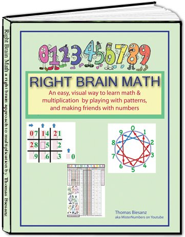Right Brain Math: A Fun, Easy, Visual Approach to Math
