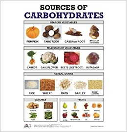 Buy sources of carbohydrates chart book online at low prices in