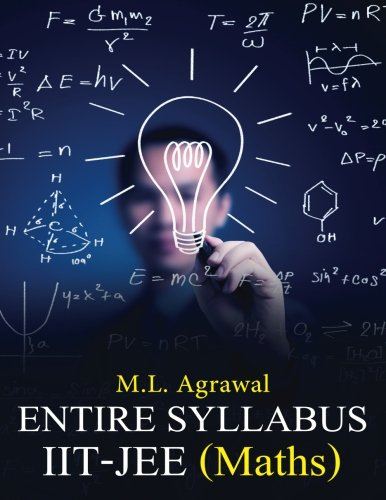 Entire Syllabus IIT-JEE (Maths)