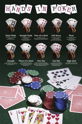 Studio B Hands in Poker Poster