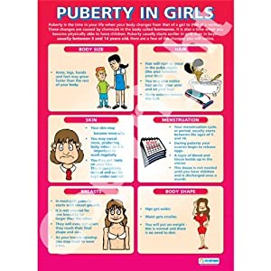 a paper on the traumas of puberty Puberty essays: over 180,000 puberty essays, puberty term papers, puberty research paper, book reports 184 990 essays, term and research papers available for unlimited access.