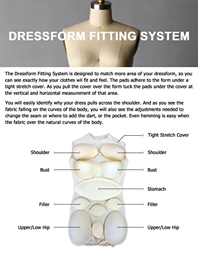 (ST-PAD) The Dressform Fitting System. One Size for All Dress Forms.