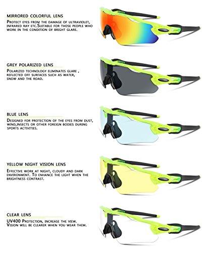 4d0d3d35a9d FEISEDY Polarized Sports Sunglasses REVO Changeable Lenses TR90 Frame  Cycling B2280