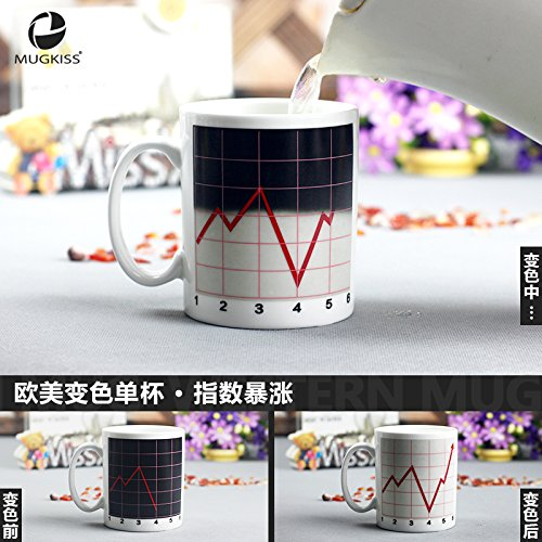 BBujsgH The discoloration Water Cup minimalist bone china mug Love With Cover of coffee cup couples gift , - Porcelain Cold Index