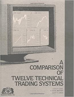 Comparison of Twelve Technical Trading Systems
