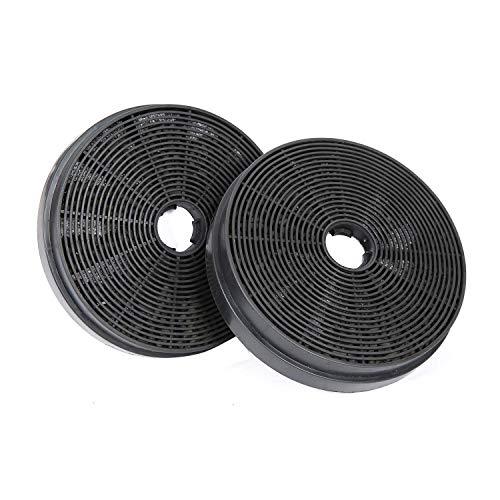 CIARRA CBCF003 Filtro de Carbon Activado Repuesto para Campanas Extractoras Decorativa de Cocina (Paquete de 2 Unidades)