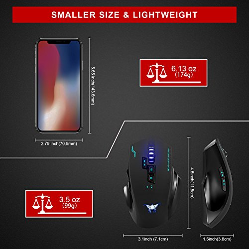 Wireless Mouse-Combatwing Gaming Mouse with Professional Ergonomic and Built-in Battery,Rechargeable Optical Gaming Mice with USB Nano Receiver for PC Laptop Computer Mac(above 10.4),4 Adjustable DPI by Combatwing (Image #4)