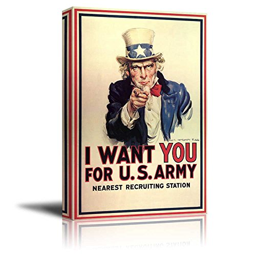 Uncle Sam I Want You Print Famous Painting Reproduction