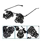 Greenery BigEye 20X Bright Light Repairing Magnifier Two Eyepieces High Magnified Glass Weak Sight Helper with Sturdy Metal Frame