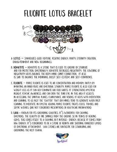SPUNKYsoul Purple & Green Fluorite Lotus New Beginnings Bracelet Hematite for healing Stack Bracelet Set Collection by SPUNKYsoul (Image #3)