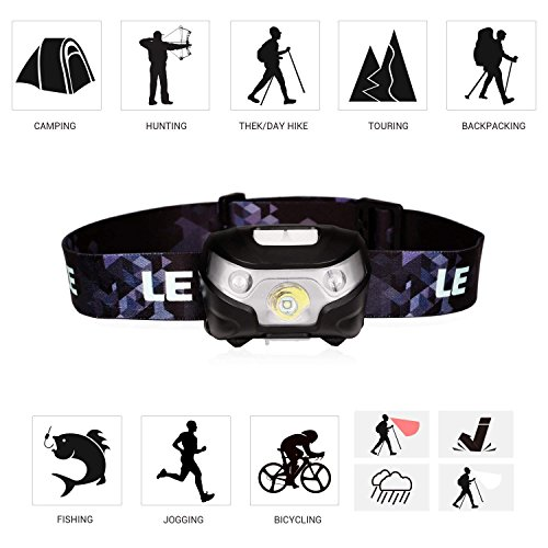 LE Rechargeable LED Headlamp, 5 Lighting Modes, Lightweight Headlight for Outdoor, Camping, Running, Hiking, Reading and more, USB Cable Included, Pack of 3 by Lighting EVER (Image #3)