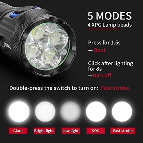 DYB UV Torch Flashlight 5-Mode Zoom 4X XPG 18650 Rechargeable USB Light Set Torch Riding Light 120x 28x 24mm