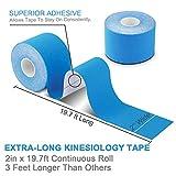 Laneco Kinesiology Tape