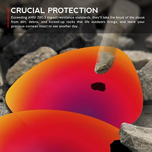Revant Vented Lenses for Oakley Jawbone Polarized Midnight Sun