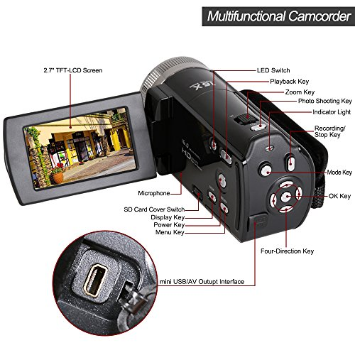 Camera Camcorders, Besteker Port...