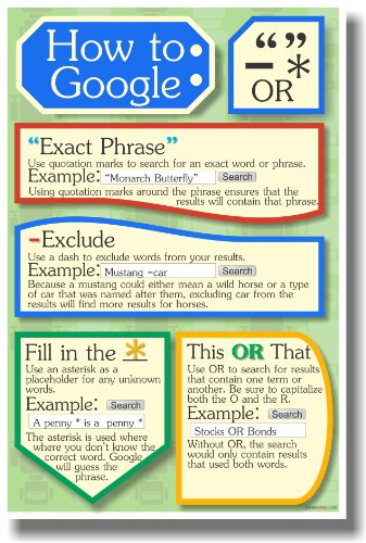 How to Google - New Classroom Internet Computer Technology Poster