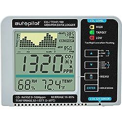 Autopilot Desktop CO2 Monitor & Data Logger