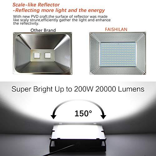 Buy led flood lights reviews