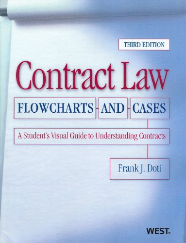 law understanding law essay