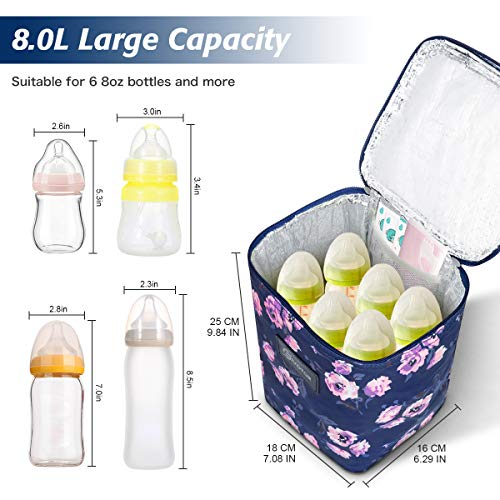 Insulated Breastmilk Cooler Bag, EIVOTOR Baby Bottle Cooler & Travel Bag for up to 6 Large 8oz Bottles and Ice Pack, Compact Triple Insulated, Easy Attach Handle Perfect for Stroller or Diaper Bag