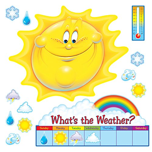 TREND enterprises, Inc. What's the Weather? Bulletin Board Set