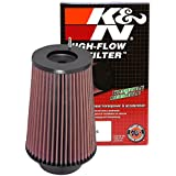 K&N RC-4780 Universal Clamp-On Air Filter: Round Tapered; 4 in (102 mm) Flange ID; 9.5 in (241 mm) Height; 6.625 in (168 mm) Base; 5.25 in (133 mm) Top