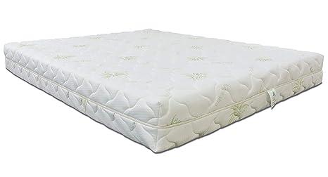 Miglior materasso