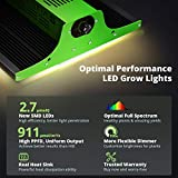 VIPARSPECTRA 2020 Pro Series P600 P1500 P2500 LED