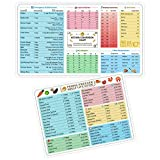 Kitchen Conversion Chart Magnet and Magnetic Fridge Freezer Shelf Life Guide for Cooking, Baking and 35 Common Food Preservation
